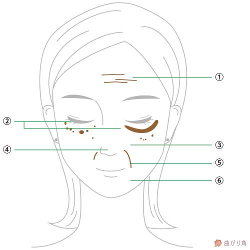 顔のイラスト