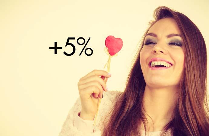5%増しくらいのポジティブ思考